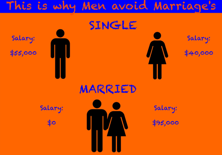 Все об MGTOW: информация для мужчин
